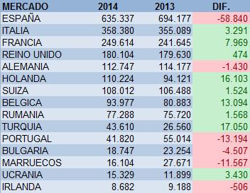 semestre2014-mercados