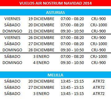 airnostrum-navidad2014