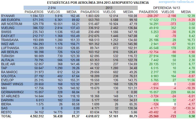 aerolineas2014